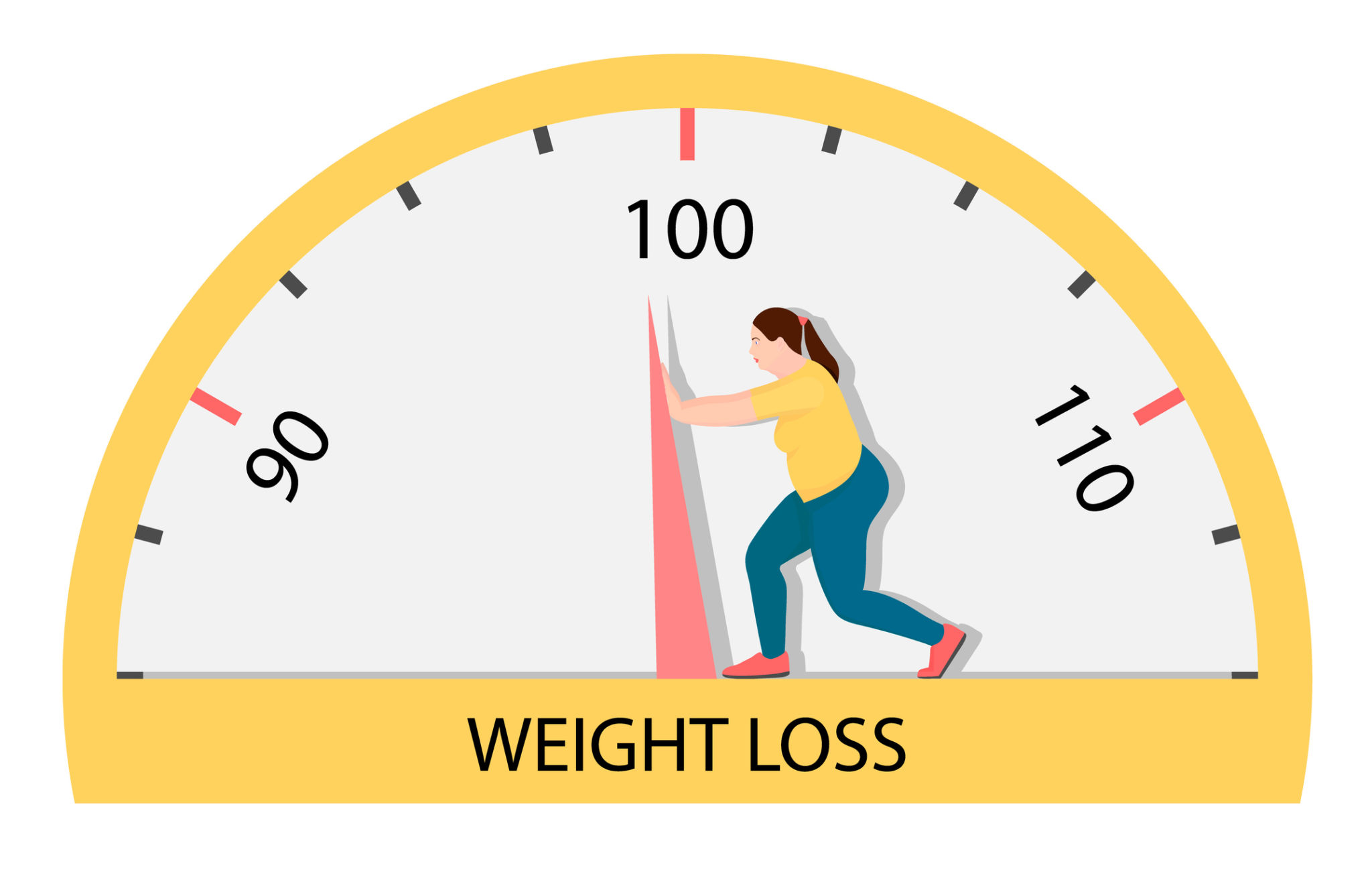Ketosis Diet Plans – Plan For Fast Weight Loss