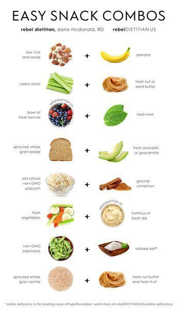 Snacks For Healthier Meals
