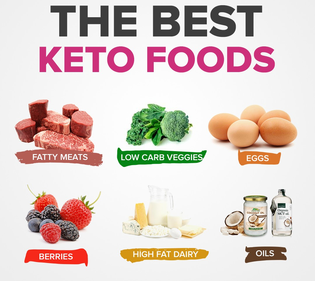 Shopping List for Beginners – The Right Foods to Buy While on a Keto Diet Plan